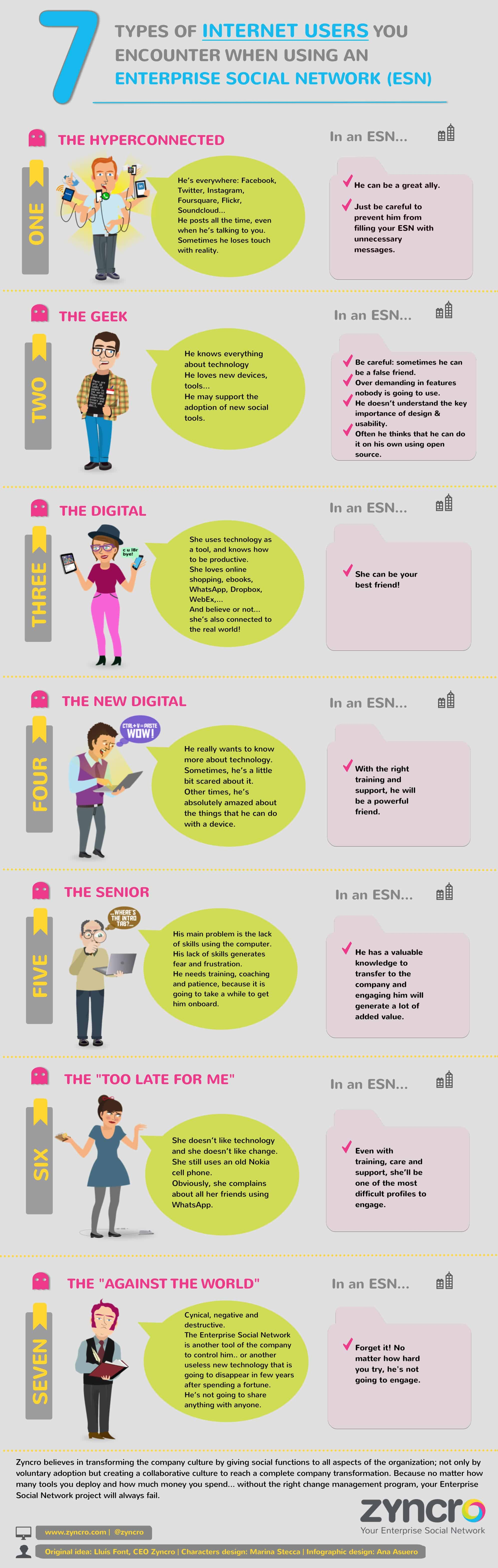 infographic-7-types-of-internet-user-you-encounter-when-using-an-esn-1