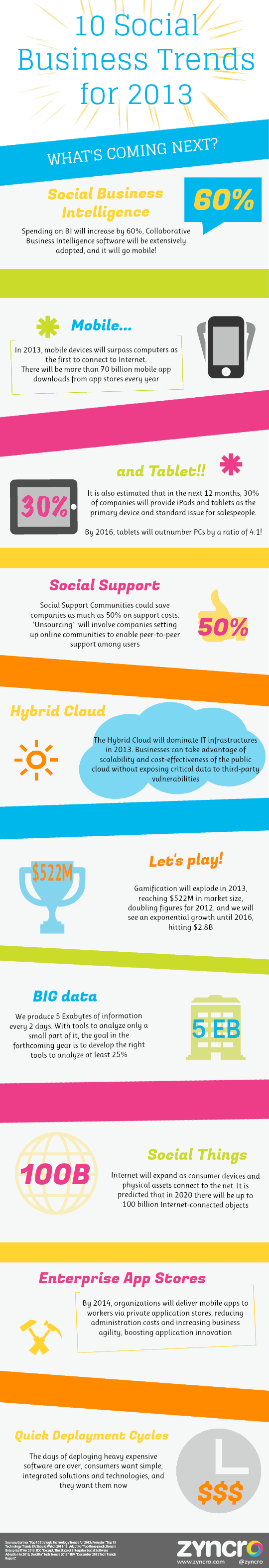 My-Infographic-definitiu-blog
