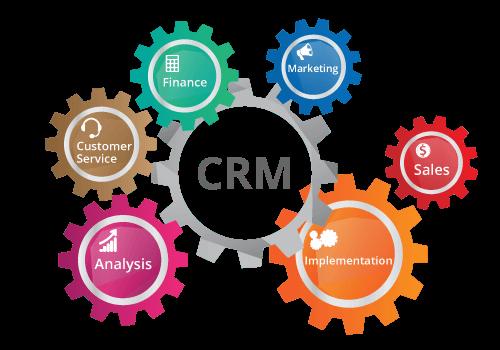 Los cinco +1 mejores CRM Cloud (SaaS)